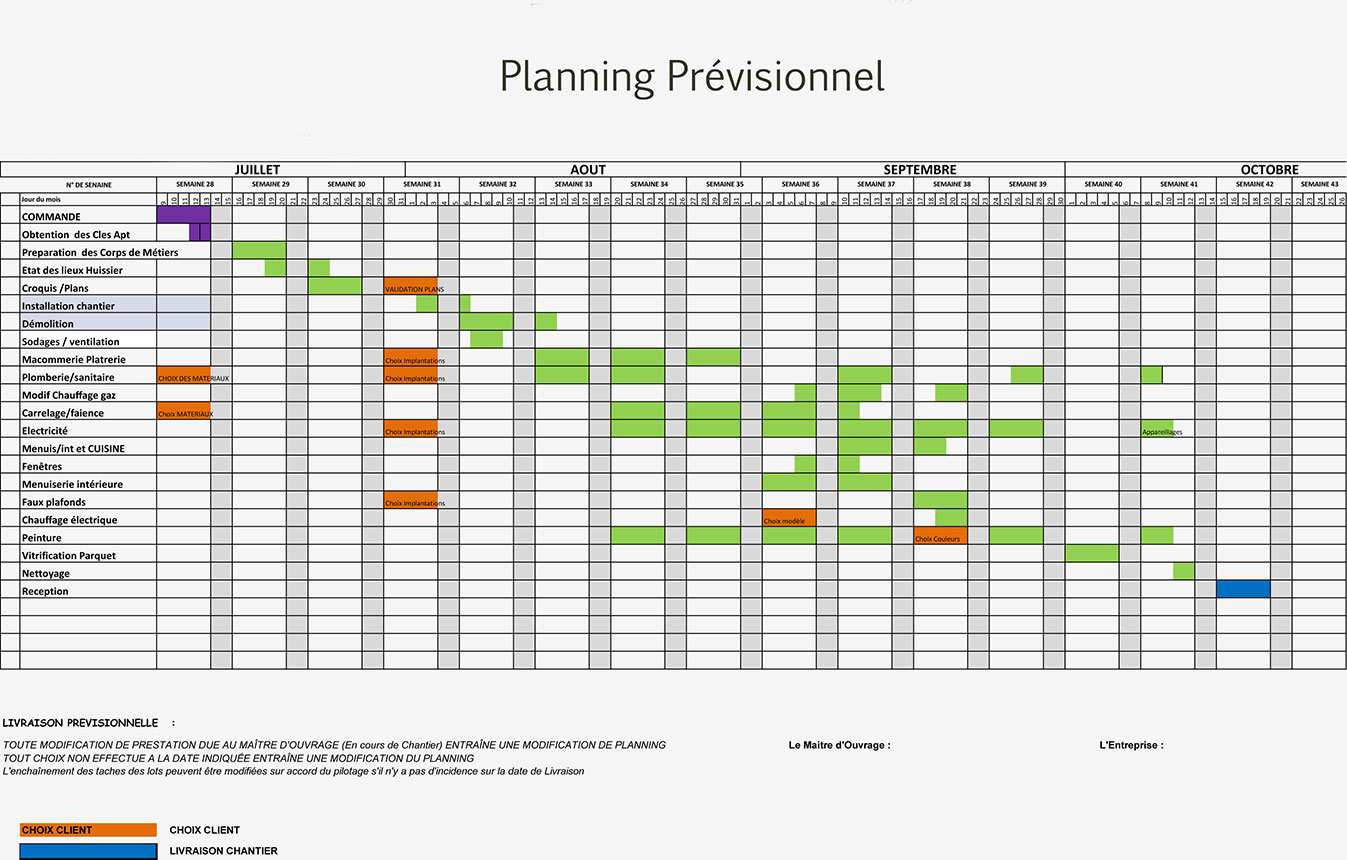 exemple planning travaux